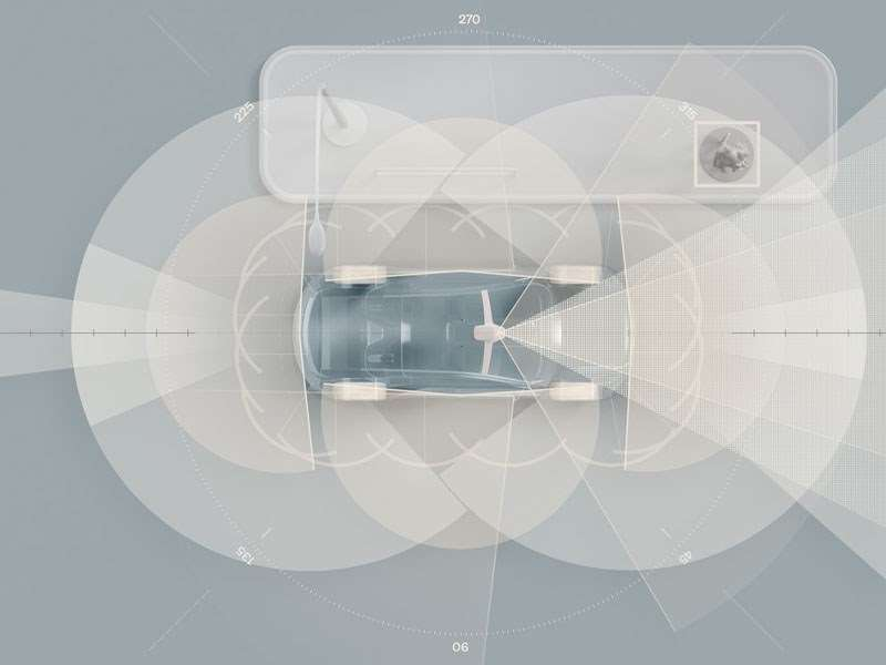 De nieuwe generatie zuiver elektrische Volvo's wordt standaard geleverd met LiDAR-technologie en een AI-aangedreven supercomputer om levens te helpen redden