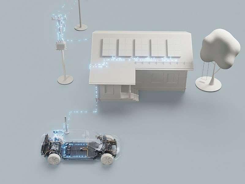 Volvo Cars gaat zich richten op bereik en snelladen voor de volgende generatie volledig elektrische auto's